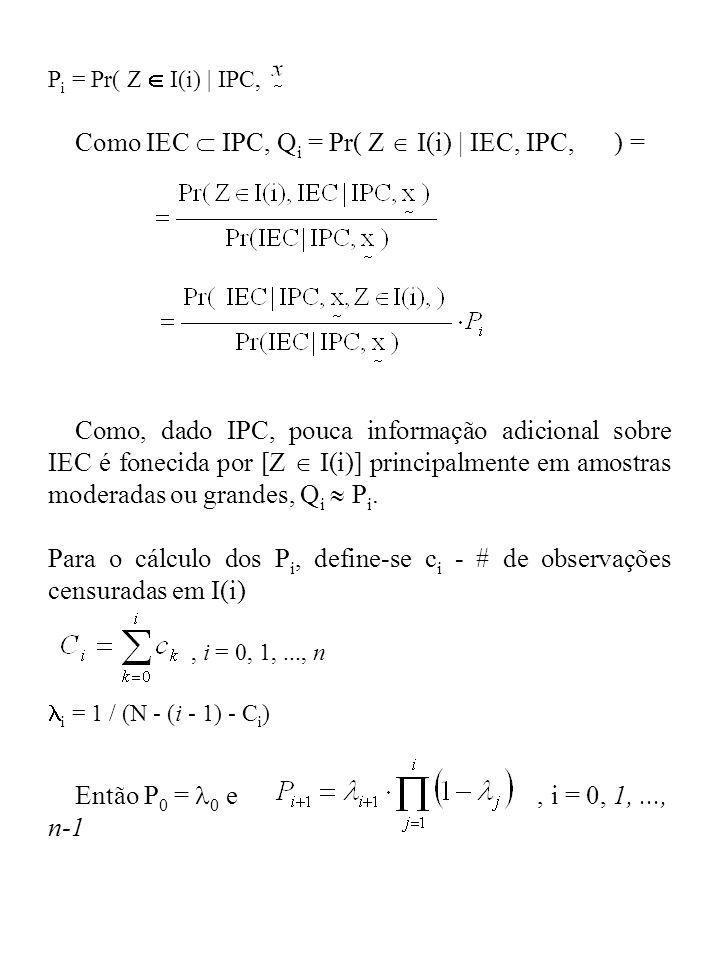P i = Pr( Z I(i) | IPC, Como IEC IPC, Q i = Pr( Z I(i) | IEC, IPC, ) = Como, dado IPC, pouca informação adicional sobre IEC é fonecida por [Z I(i)] pr