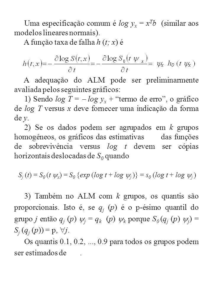 Uma especificação comum é log y x = x T b (similar aos modelos lineares normais). A função taxa de falha h (t; x) é A adequação do ALM pode ser prelim