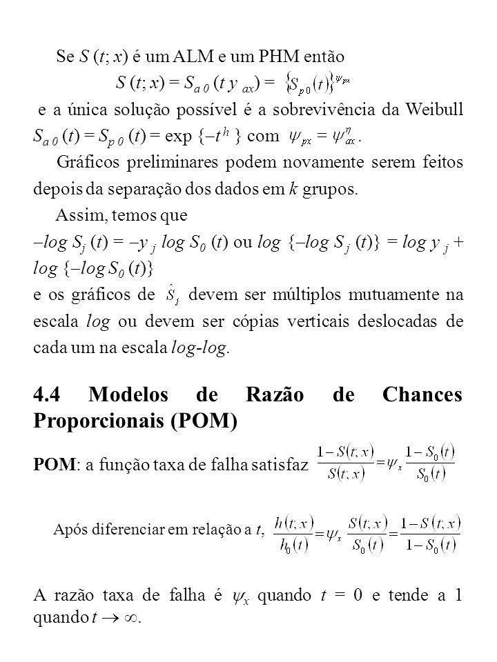 Se S (t; x) é um ALM e um PHM então S (t; x) = S a 0 (t y ax ) = e a única solução possível é a sobrevivência da Weibull S a 0 (t) = S p 0 (t) = exp {
