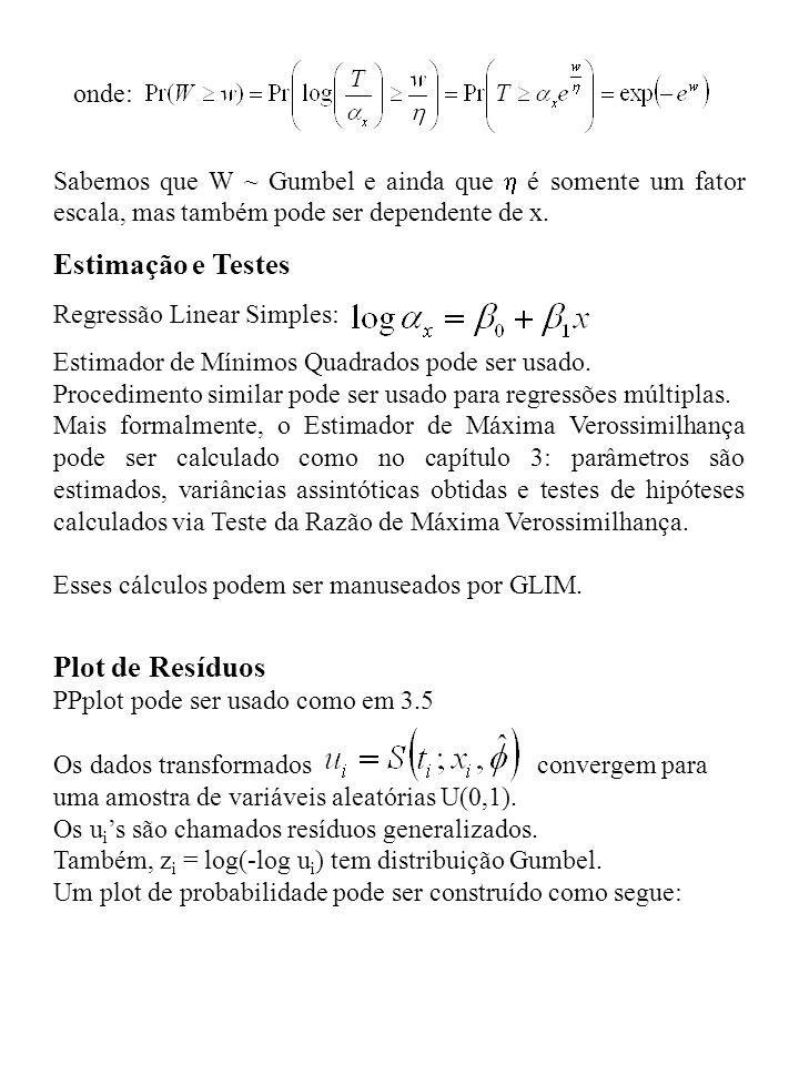 Sabemos que W ~ Gumbel e ainda que é somente um fator escala, mas também pode ser dependente de x. Estimação e Testes Regressão Linear Simples: Estima