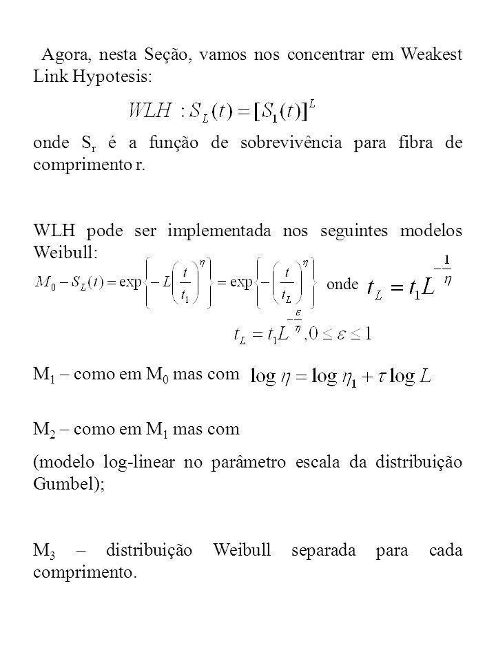Agora, nesta Seção, vamos nos concentrar em Weakest Link Hypotesis: onde S r é a função de sobrevivência para fibra de comprimento r. WLH pode ser imp