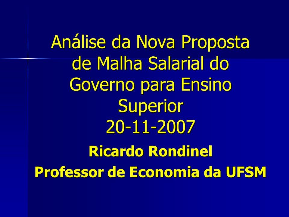 Análise da Nova Proposta de Malha Salarial do Governo para Ensino Superior 20-11-2007 Ricardo Rondinel Professor de Economia da UFSM