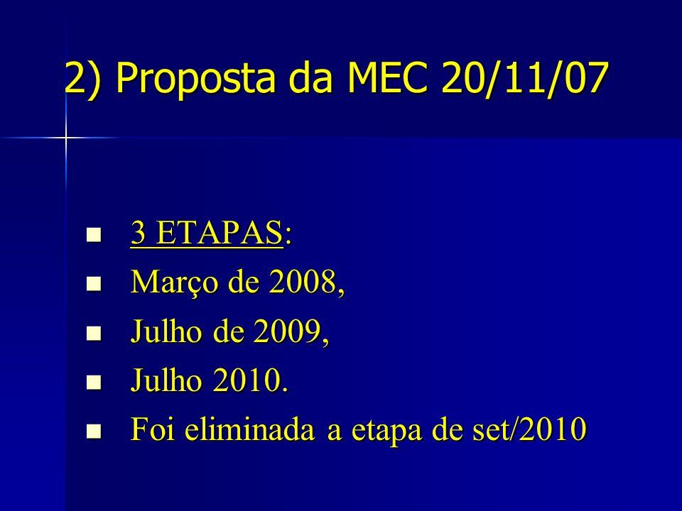 2) Proposta da MEC 20/11/07 3 ETAPAS: 3 ETAPAS: Março de 2008, Março de 2008, Julho de 2009, Julho de 2009, Julho 2010.