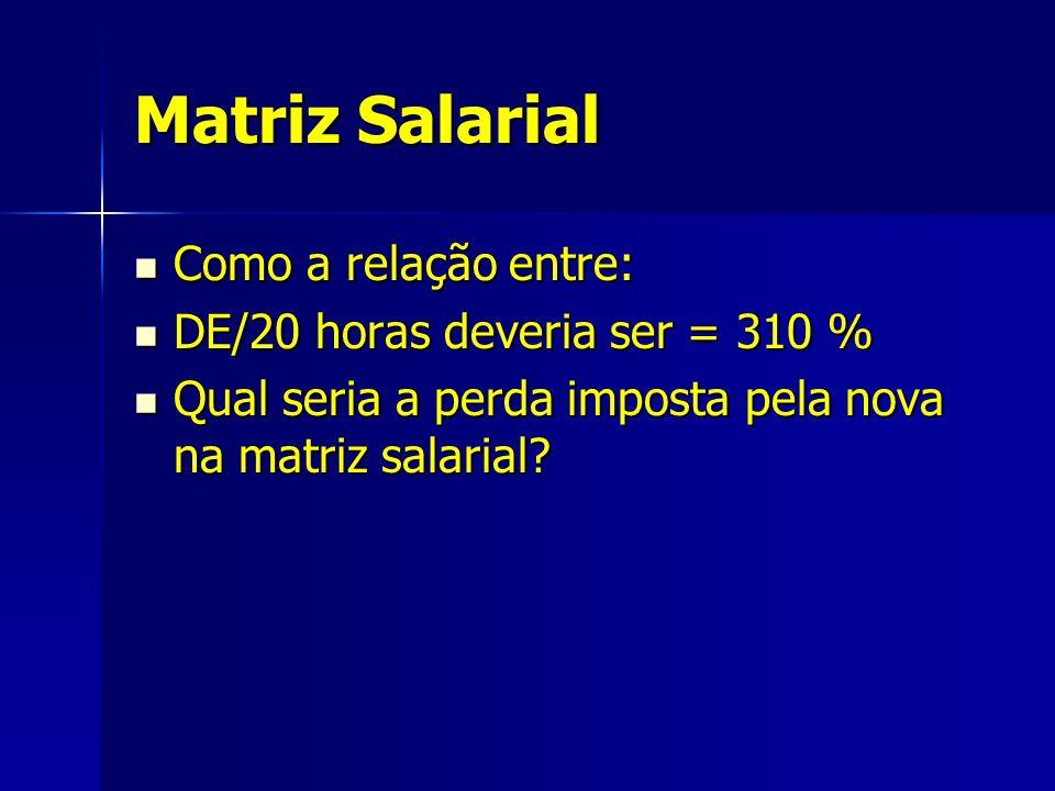 Matriz Salarial Como a relação entre: Como a relação entre: DE/20 horas deveria ser = 310 % DE/20 horas deveria ser = 310 % Qual seria a perda imposta pela nova na matriz salarial.