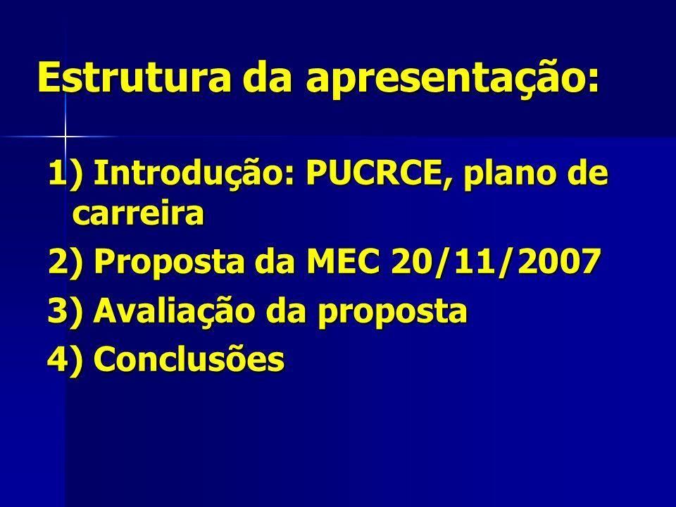 Estrutura da apresentação: 1) Introdução: PUCRCE, plano de carreira 2) Proposta da MEC 20/11/2007 3) Avaliação da proposta 4) Conclusões