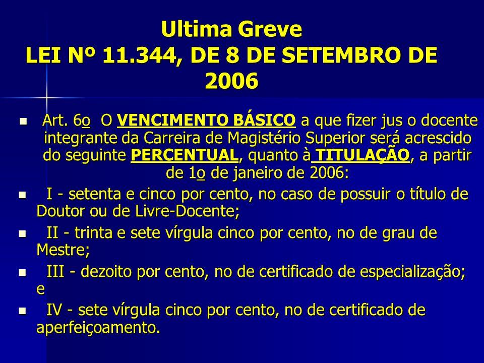 Ultima Greve LEI Nº 11.344, DE 8 DE SETEMBRO DE 2006 Art.