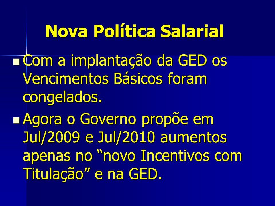 Nova Política Salarial Com a implantação da GED os Vencimentos Básicos foram congelados.