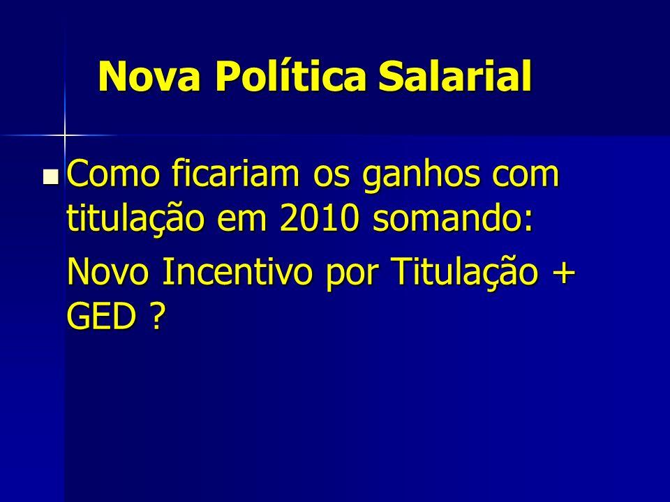 Nova Política Salarial Nova Política Salarial Como ficariam os ganhos com titulação em 2010 somando: Como ficariam os ganhos com titulação em 2010 somando: Novo Incentivo por Titulação + GED