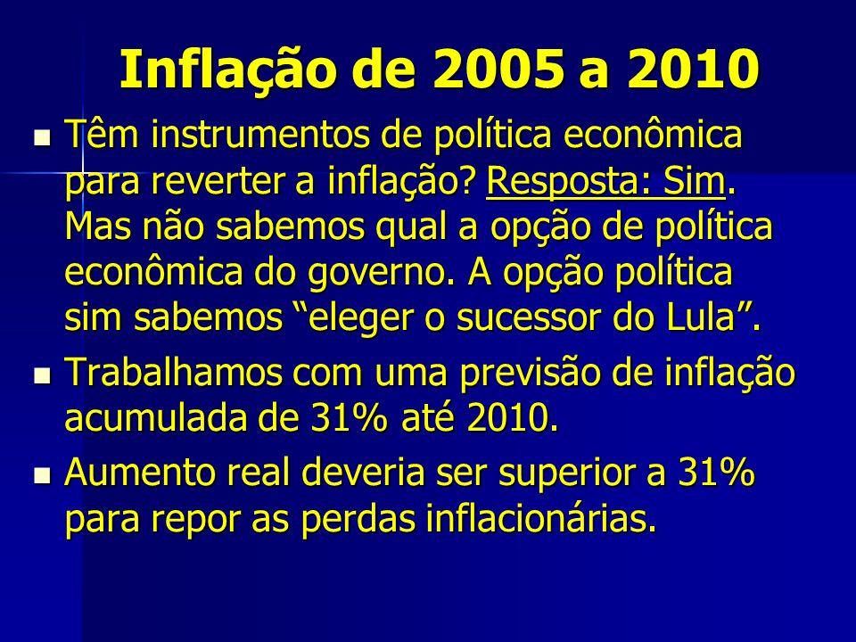 Inflação de 2005 a 2010 Têm instrumentos de política econômica para reverter a inflação.