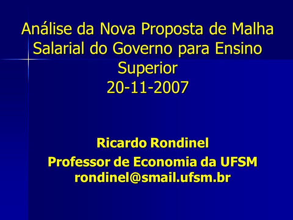 Análise da Nova Proposta de Malha Salarial do Governo para Ensino Superior 20-11-2007 Ricardo Rondinel Professor de Economia da UFSM rondinel@smail.ufsm.br