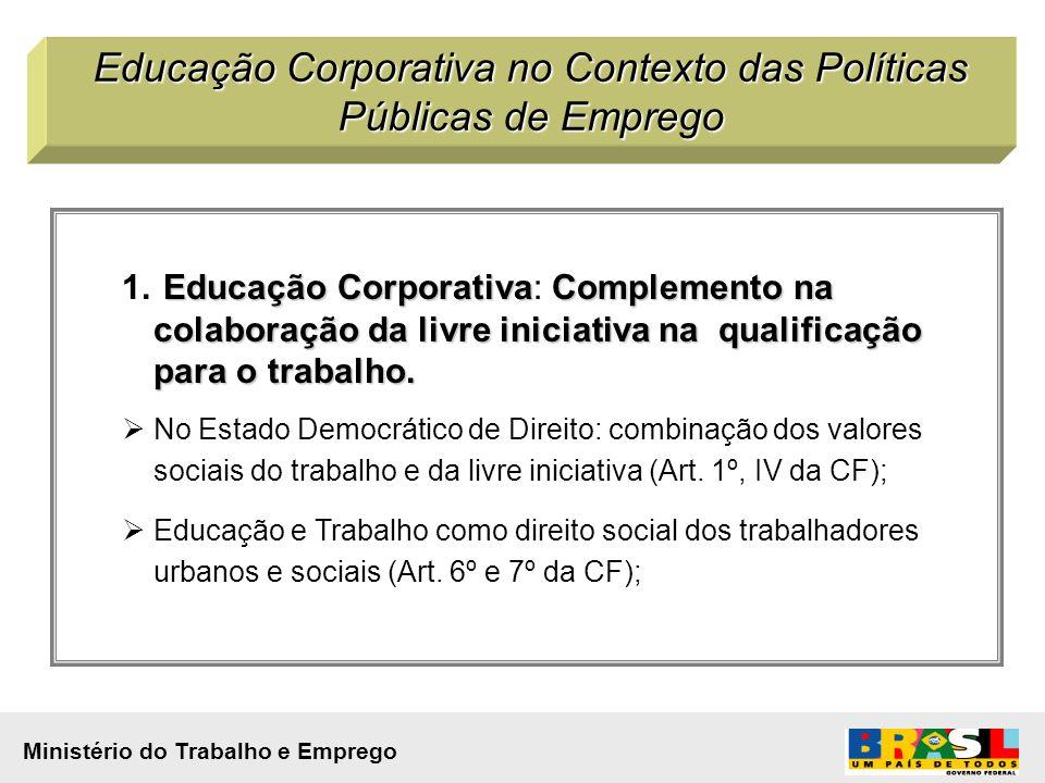 Educação Corporativa no Contexto das Políticas Públicas de Emprego Educação CorporativaComplemento na colaboração da livre iniciativa na qualificação para o trabalho.