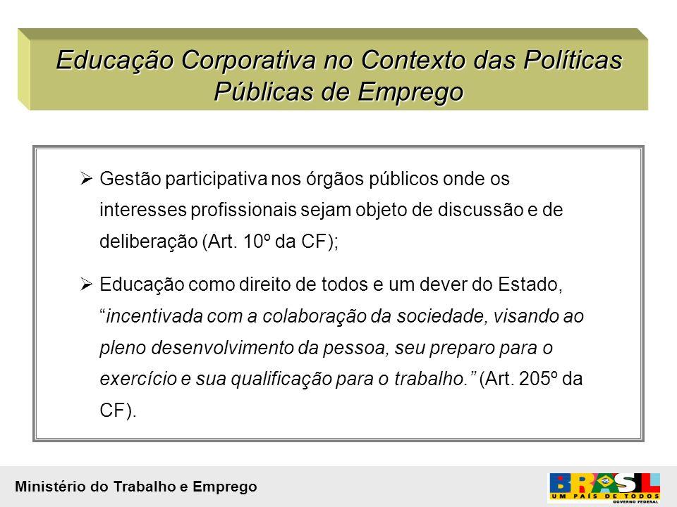 Educação Corporativa no Contexto das Políticas Públicas de Emprego Gestão participativa nos órgãos públicos onde os interesses profissionais sejam objeto de discussão e de deliberação (Art.