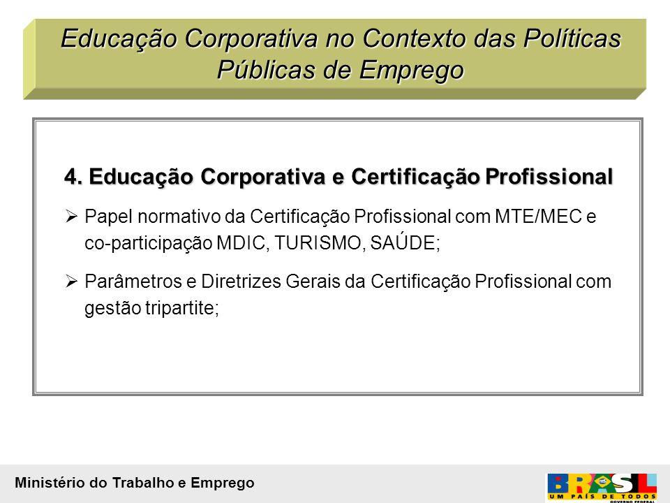 4. Educação Corporativa e Certificação Profissional Papel normativo da Certificação Profissional com MTE/MEC e co-participação MDIC, TURISMO, SAÚDE; P