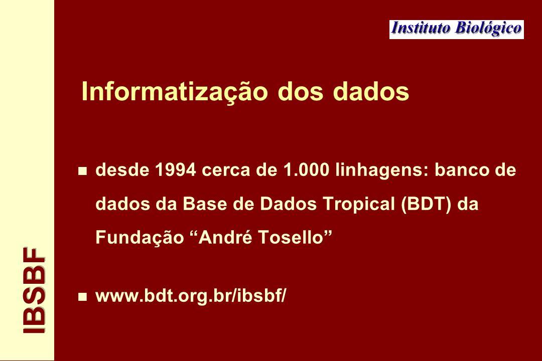 Informatização dos dados n desde 1994 cerca de 1.000 linhagens: banco de dados da Base de Dados Tropical (BDT) da Fundação André Tosello n www.bdt.org