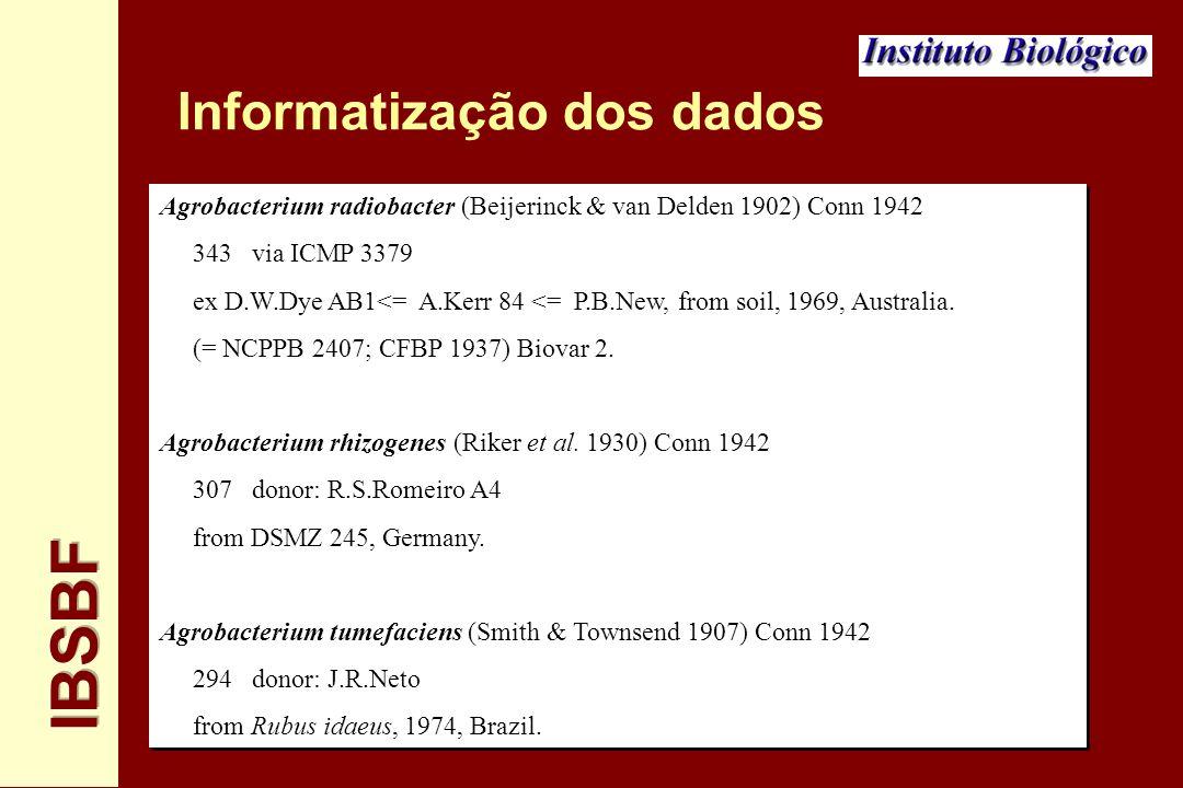 Informatização dos dados n a partir de 2002: dados das 1.700 linhagens incorporadas estão sendo atualizados e disponibilizados através do Centro de Referência em Informação Ambiental (CRIA) n www.cria.org.br/ibsbf/