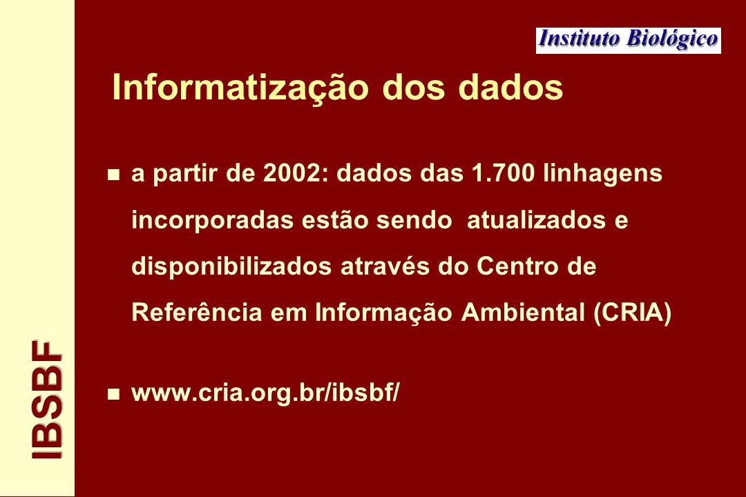 Informatização dos dados n a partir de 2002: dados das 1.700 linhagens incorporadas estão sendo atualizados e disponibilizados através do Centro de Re