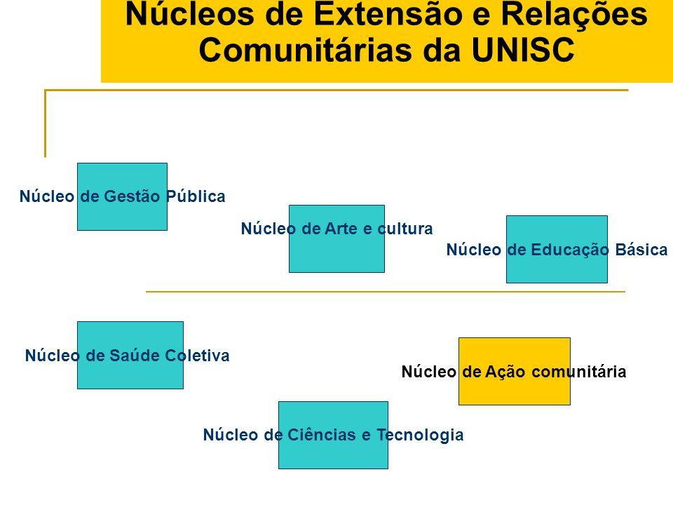 Núcleos de Extensão e Relações Comunitárias da UNISC Núcleo de Gestão Pública Núcleo de Arte e cultura Núcleo de Educação Básica Núcleo de Ciências e