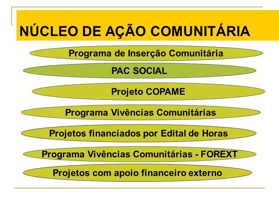 NÚCLEO DE AÇÃO COMUNITÁRIA Programa Vivências Comunitárias PAC SOCIAL Projetos financiados por Edital de Horas Projetos com apoio financeiro externo P