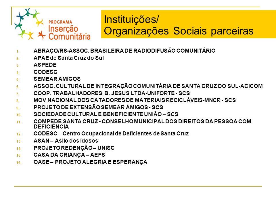 1. ABRAÇO/RS-ASSOC. BRASILEIRA DE RADIODIFUSÃO COMUNITÁRIO 2. APAE de Santa Cruz do Sul 3. ASPEDE 4. CODESC 5. SEMEAR AMIGOS 6. ASSOC. CULTURAL DE INT