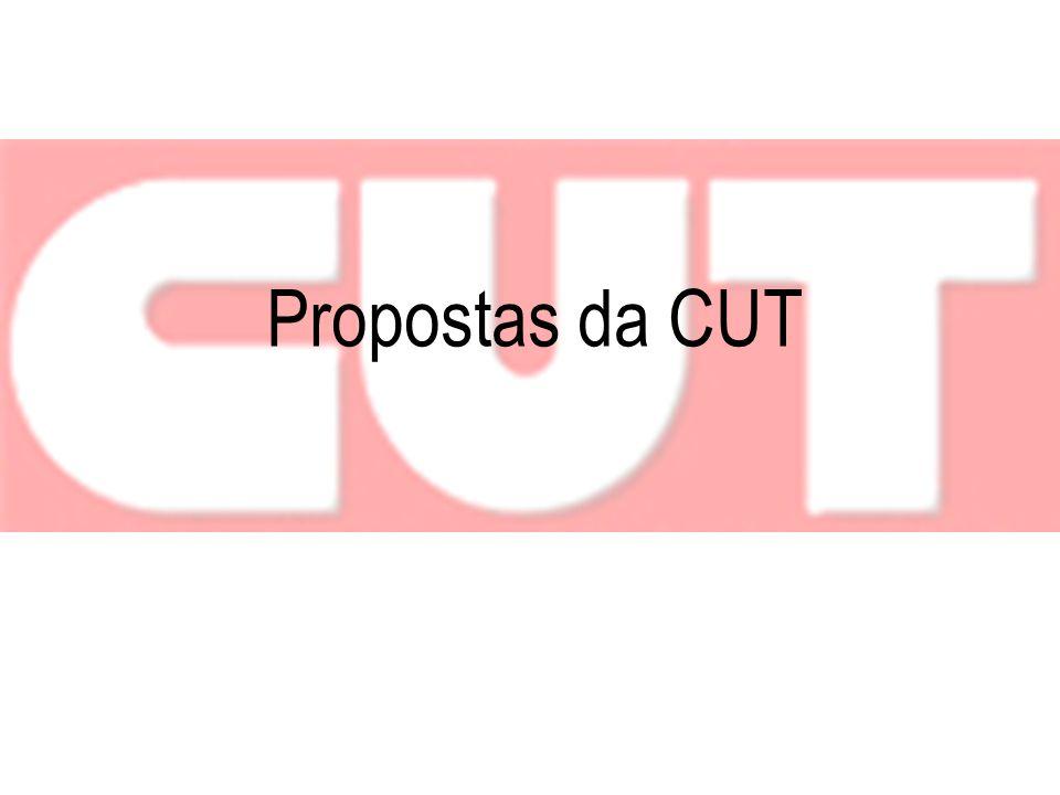 Propostas da CUT