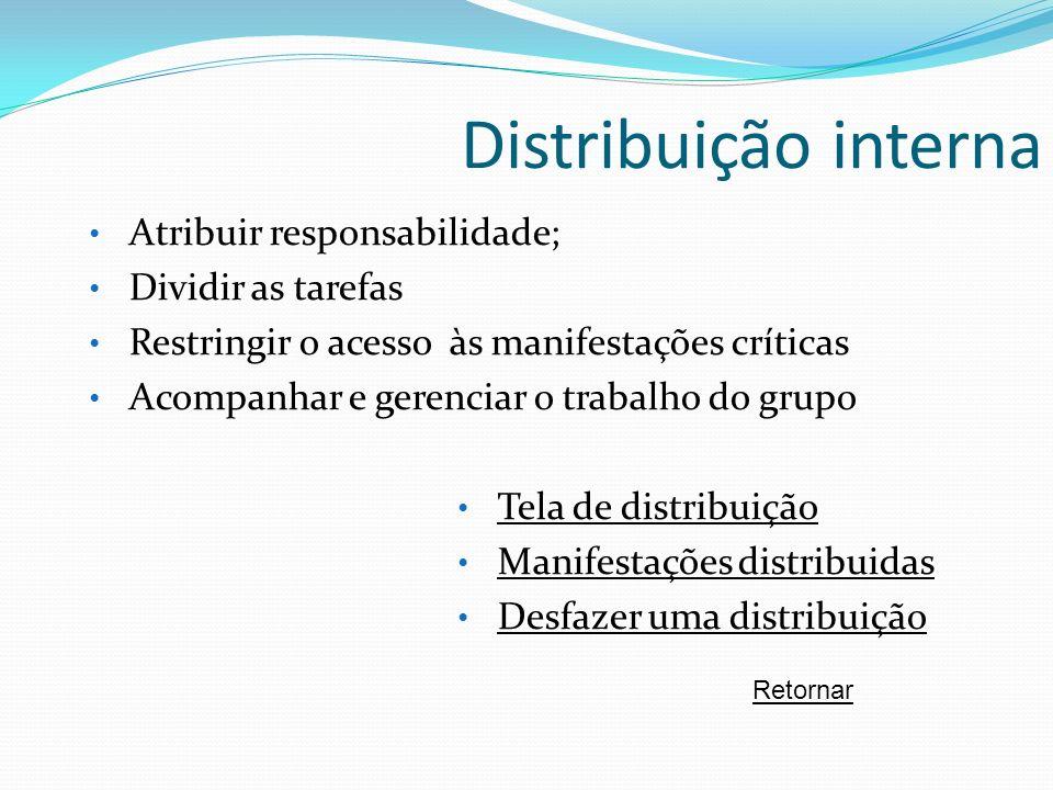 Distribuição interna Atribuir responsabilidade; Dividir as tarefas Restringir o acesso às manifestações críticas Acompanhar e gerenciar o trabalho do