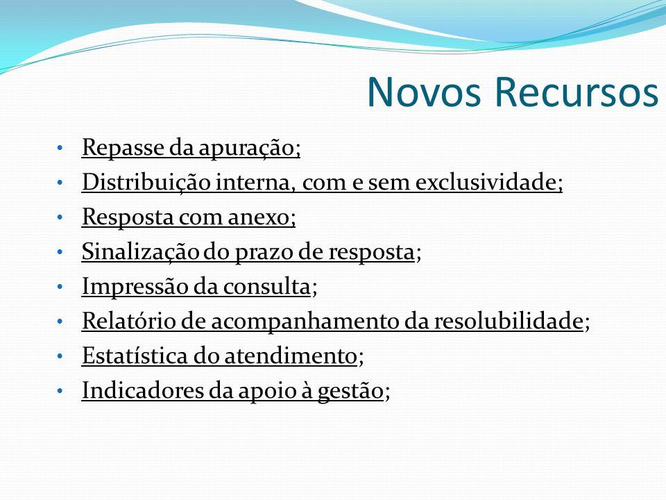 Novos Recursos Repasse da apuração; Distribuição interna, com e sem exclusividade; Resposta com anexo; Sinalização do prazo de resposta; Sinalização d