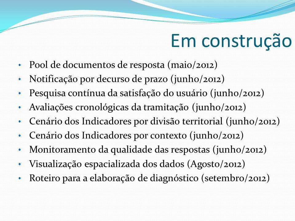 Em construção Pool de documentos de resposta (maio/2012) Notificação por decurso de prazo (junho/2012) Pesquisa contínua da satisfação do usuário (junho/2012) Avaliações cronológicas da tramitação (junho/2012) Cenário dos Indicadores por divisão territorial (junho/2012) Cenário dos Indicadores por contexto (junho/2012) Monitoramento da qualidade das respostas (junho/2012) Visualização espacializada dos dados (Agosto/2012) Roteiro para a elaboração de diagnóstico (setembro/2012)
