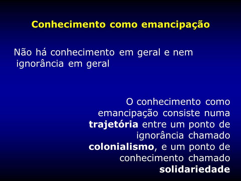 Conhecimento como emancipação Não há conhecimento em geral e nem ignorância em geral O conhecimento como emancipação consiste numa trajetória entre um