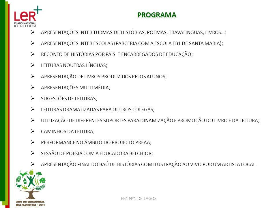 EB1 Nº1 DE LAGOS PROGRAMAPROGRAMA APRESENTAÇÕES INTER TURMAS DE HISTÓRIAS, POEMAS, TRAVALINGUAS, LIVROS…; APRESENTAÇÕES INTER ESCOLAS (PARCERIA COM A ESCOLA EB1 DE SANTA MARIA); RECONTO DE HISTÓRIAS POR PAIS E ENCARREGADOS DE EDUCAÇÃO; LEITURAS NOUTRAS LÍNGUAS; APRESENTAÇÃO DE LIVROS PRODUZIDOS PELOS ALUNOS; APRESENTAÇÕES MULTIMÉDIA; SUGESTÕES DE LEITURAS; LEITURAS DRAMATIZADAS PARA OUTROS COLEGAS; UTILIZAÇÃO DE DIFERENTES SUPORTES PARA DINAMIZAÇÃO E PROMOÇÃO DO LIVRO E DA LEITURA; CAMINHOS DA LEITURA; PERFORMANCE NO ÂMBITO DO PROJECTO PREAA; SESSÃO DE POESIA COM A EDUCADORA BELCHIOR; APRESENTAÇÃO FINAL DO BAÚ DE HISTÓRIAS COM ILUSTRAÇÃO AO VIVO POR UM ARTISTA LOCAL.