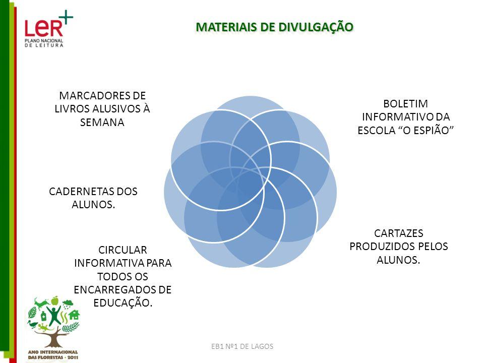 EB1 Nº1 DE LAGOS MATERIAIS DE DIVULGAÇÃO BOLETIM INFORMATIVO DA ESCOLA O ESPIÃO CARTAZES PRODUZIDOS PELOS ALUNOS.