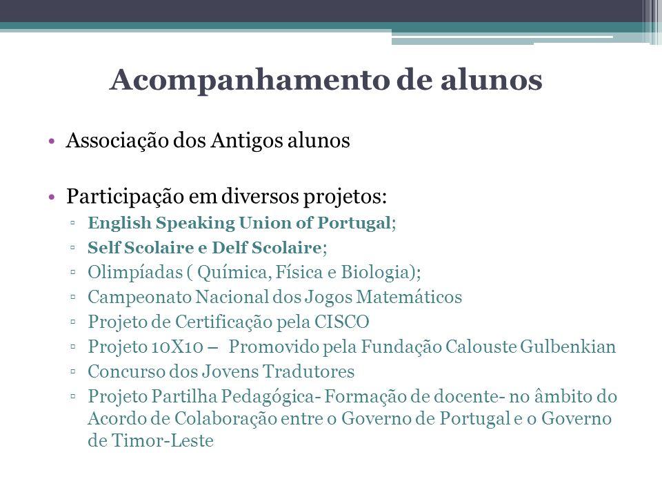 Acompanhamento de alunos Associação dos Antigos alunos Participação em diversos projetos: English Speaking Union of Portugal ; Self Scolaire e Delf Sc