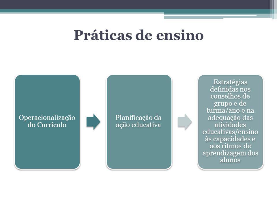 Práticas de ensino Operacionalização do Currículo Planificação da ação educativa Estratégias definidas nos conselhos de grupo e de turma/ano e na adeq