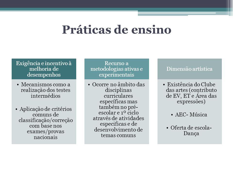 Práticas de ensino Exigência e incentivo à melhoria de desempenhos Mecanismos como a realização dos testes intermédios Aplicação de critérios comuns d