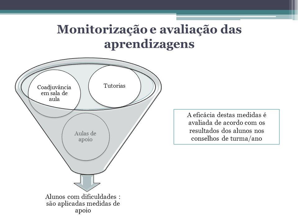 Alunos com dificuldades : são aplicadas medidas de apoio Aulas de apoio Coadjuvância em sala de aula Tutorias Monitorização e avaliação das aprendizag