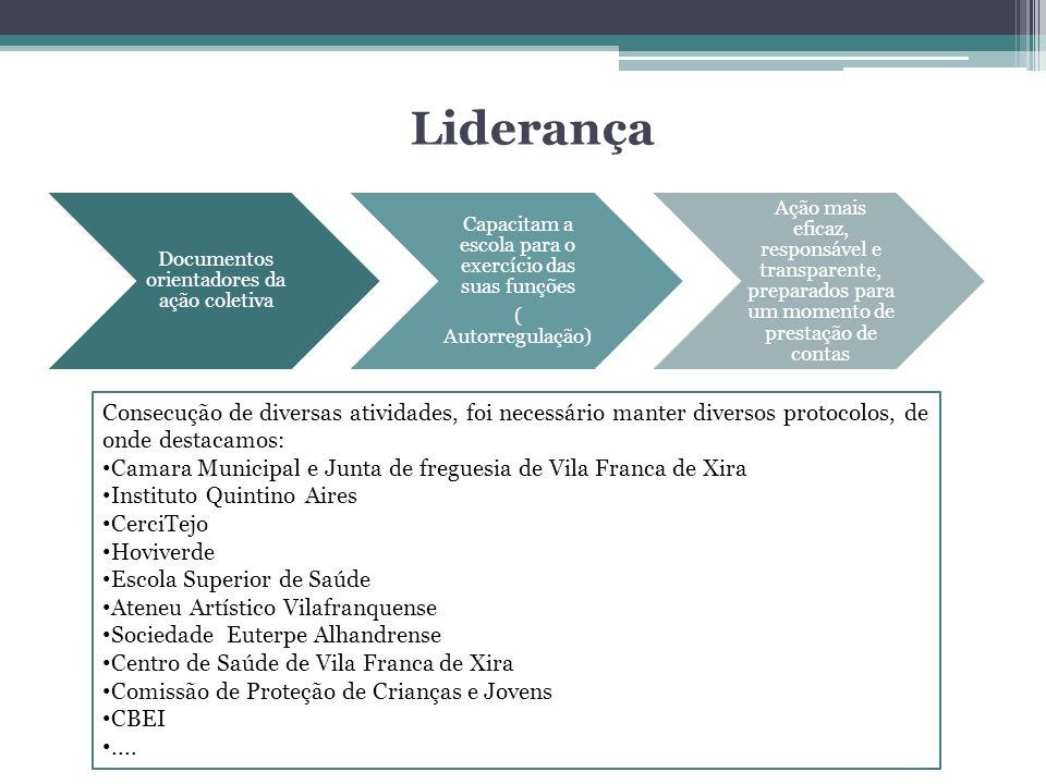 Documentos orientadores da ação coletiva Capacitam a escola para o exercício das suas funções ( Autorregulação) Ação mais eficaz, responsável e transp