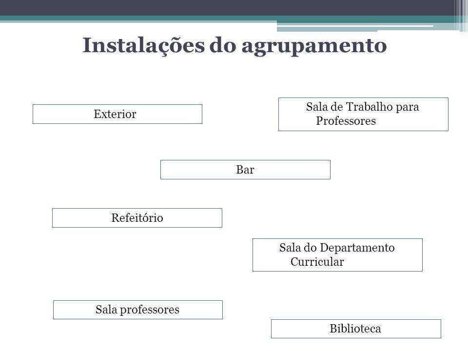 Instalações do agrupamento Refeitório Sala professores Bar Exterior Biblioteca Sala de Trabalho para Professores Sala do Departamento Curricular