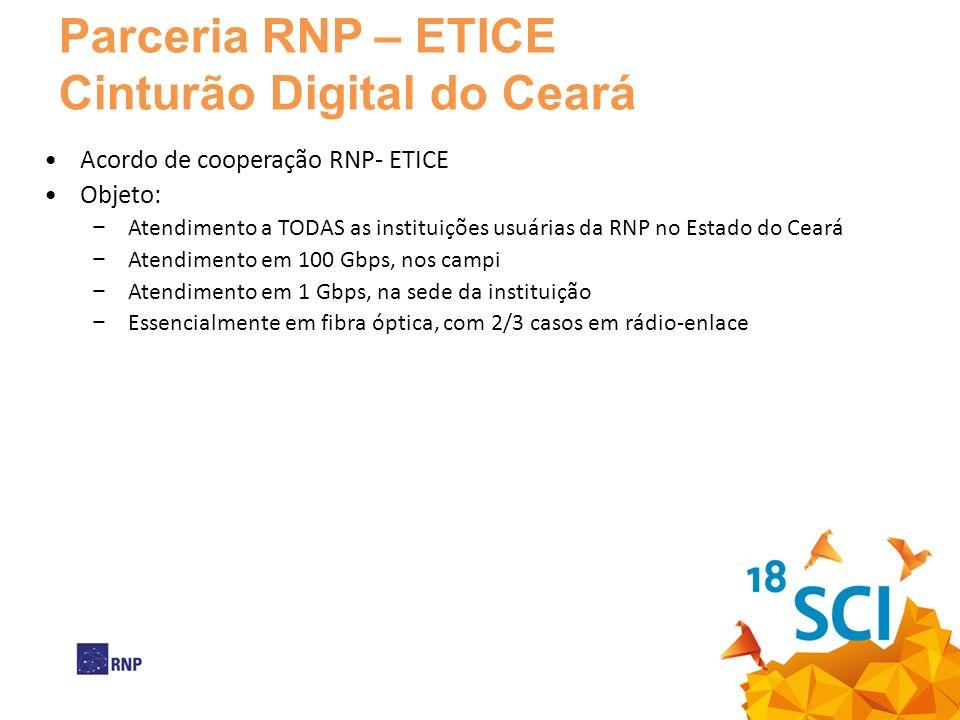 Acordo de cooperação RNP- ETICE Objeto: Atendimento a TODAS as instituições usuárias da RNP no Estado do Ceará Atendimento em 100 Gbps, nos campi Aten