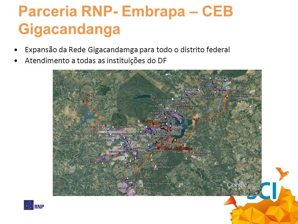 Expansão da Rede Gigacandamga para todo o distrito federal Atendimento a todas as instituições do DF