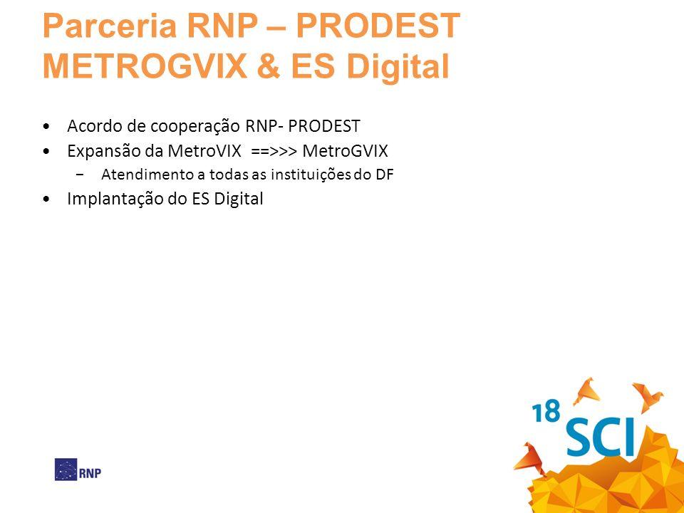 Acordo de cooperação RNP- PRODEST Expansão da MetroVIX ==>>> MetroGVIX Atendimento a todas as instituições do DF Implantação do ES Digital