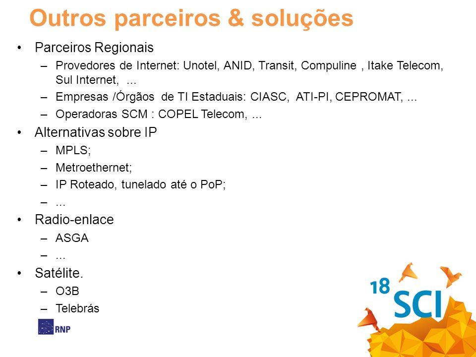 Outros parceiros & soluções Parceiros Regionais –Provedores de Internet: Unotel, ANID, Transit, Compuline, Itake Telecom, Sul Internet,... –Empresas /