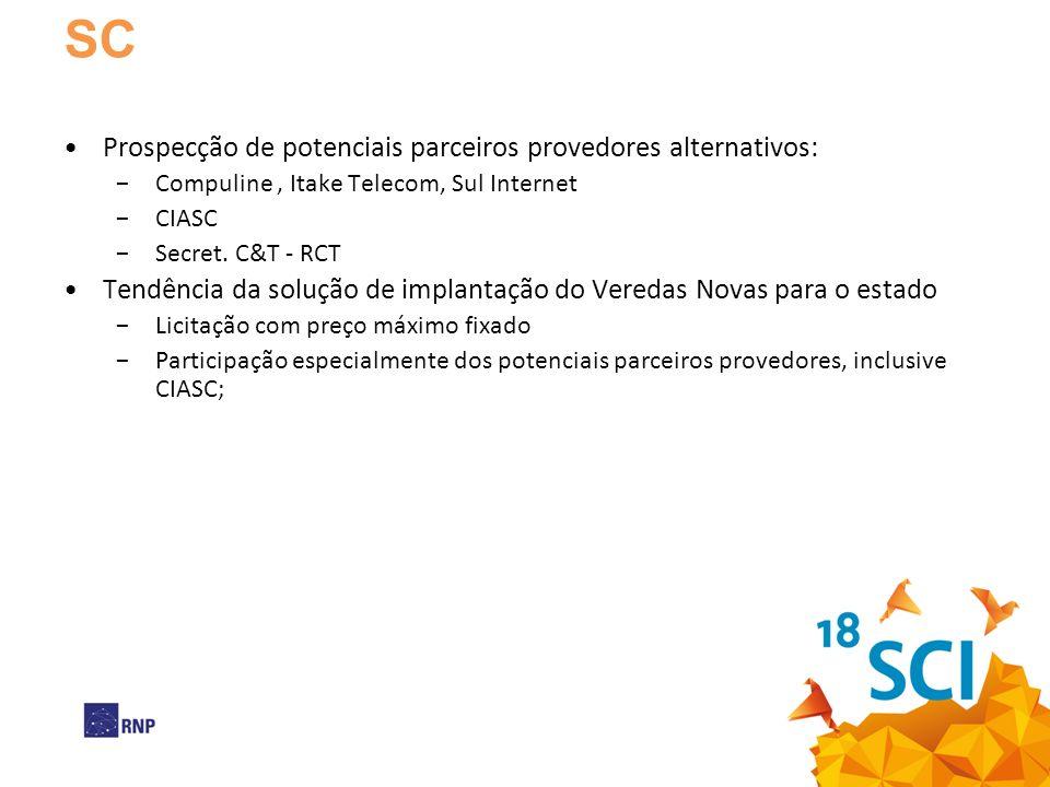 SC Prospecção de potenciais parceiros provedores alternativos: Compuline, Itake Telecom, Sul Internet CIASC Secret.