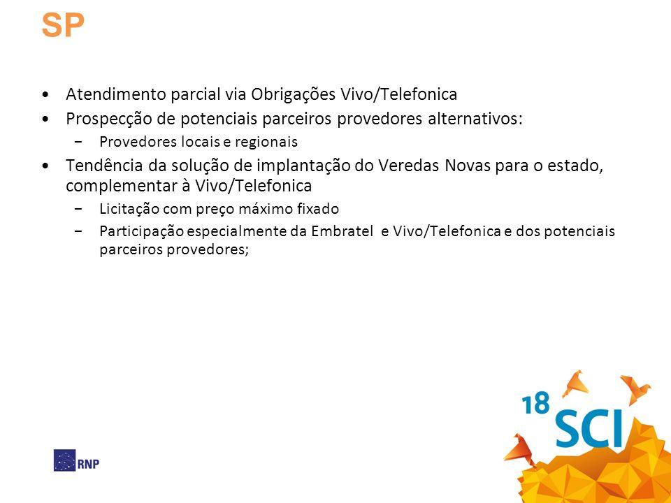 SP Atendimento parcial via Obrigações Vivo/Telefonica Prospecção de potenciais parceiros provedores alternativos: Provedores locais e regionais Tendên