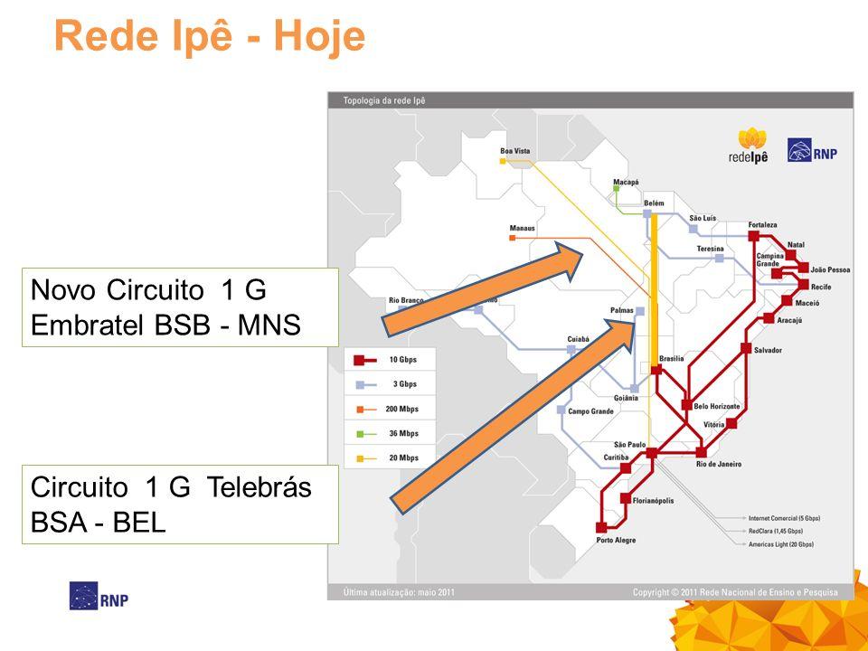 Rede Ipê - Hoje Novo Circuito 1 G Embratel BSB - MNS Circuito 1 G Telebrás BSA - BEL