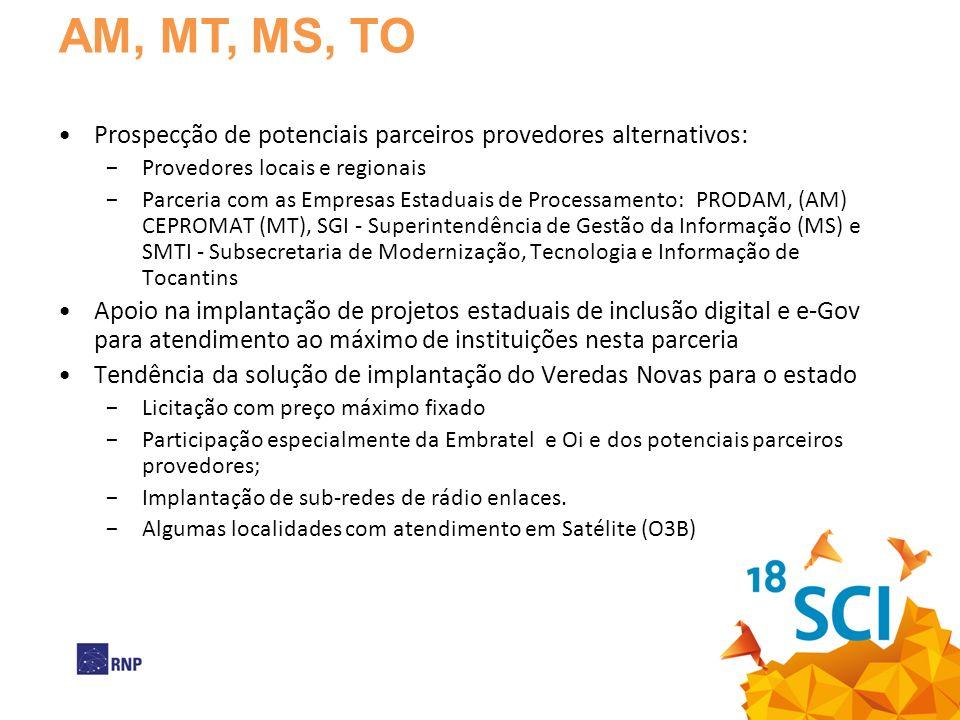 AM, MT, MS, TO Prospecção de potenciais parceiros provedores alternativos: Provedores locais e regionais Parceria com as Empresas Estaduais de Processamento: PRODAM, (AM) CEPROMAT (MT), SGI - Superintendência de Gestão da Informação (MS) e SMTI - Subsecretaria de Modernização, Tecnologia e Informação de Tocantins Apoio na implantação de projetos estaduais de inclusão digital e e-Gov para atendimento ao máximo de instituições nesta parceria Tendência da solução de implantação do Veredas Novas para o estado Licitação com preço máximo fixado Participação especialmente da Embratel e Oi e dos potenciais parceiros provedores; Implantação de sub-redes de rádio enlaces.