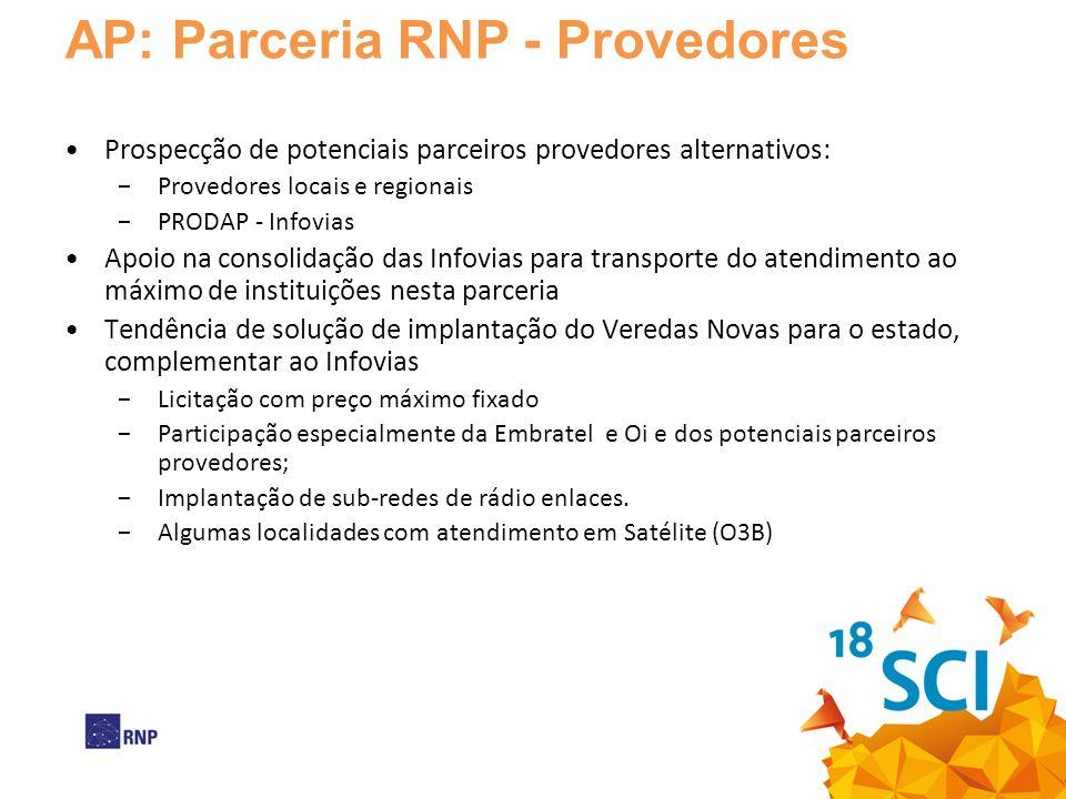 AP: Parceria RNP - Provedores Prospecção de potenciais parceiros provedores alternativos: Provedores locais e regionais PRODAP - Infovias Apoio na con