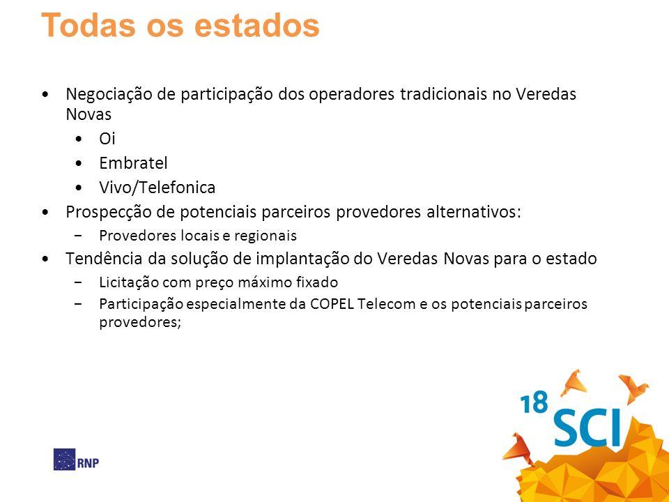 Todas os estados Negociação de participação dos operadores tradicionais no Veredas Novas Oi Embratel Vivo/Telefonica Prospecção de potenciais parceiro