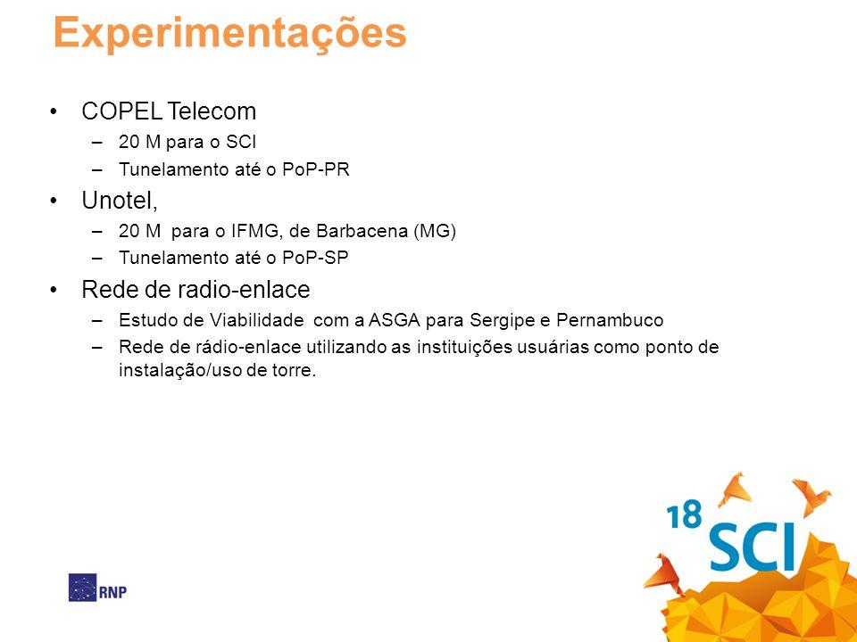 Experimentações COPEL Telecom –20 M para o SCI –Tunelamento até o PoP-PR Unotel, –20 M para o IFMG, de Barbacena (MG) –Tunelamento até o PoP-SP Rede de radio-enlace –Estudo de Viabilidade com a ASGA para Sergipe e Pernambuco –Rede de rádio-enlace utilizando as instituições usuárias como ponto de instalação/uso de torre.