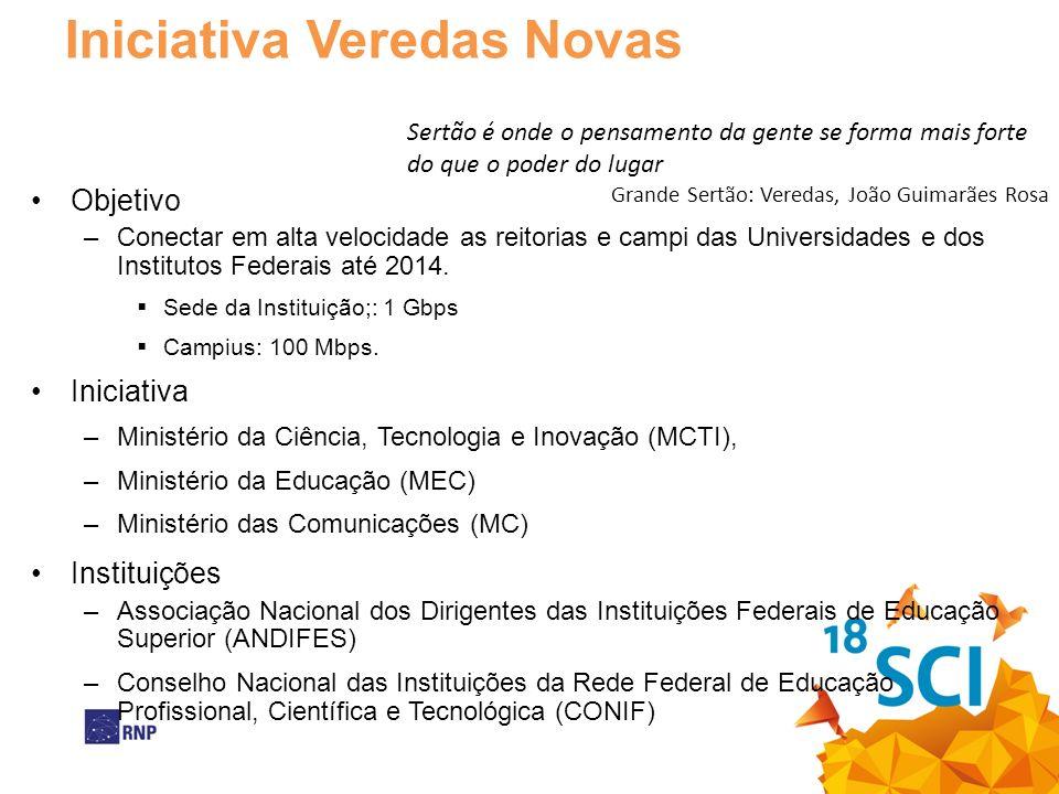 Iniciativa Veredas Novas Objetivo –Conectar em alta velocidade as reitorias e campi das Universidades e dos Institutos Federais até 2014.
