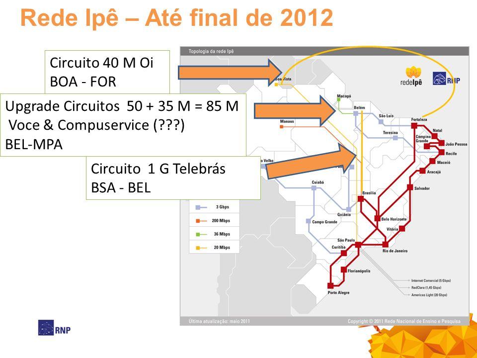 Rede Ipê – Até final de 2012 Circuito 1 G Telebrás BSA - BEL Circuito 40 M Oi BOA - FOR Upgrade Circuitos 50 + 35 M = 85 M Voce & Compuservice (???) BEL-MPA