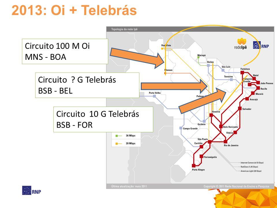 2013: Oi + Telebrás Circuito 100 M Oi MNS - BOA Circuito 10 G Telebrás BSB - FOR Circuito ? G Telebrás BSB - BEL